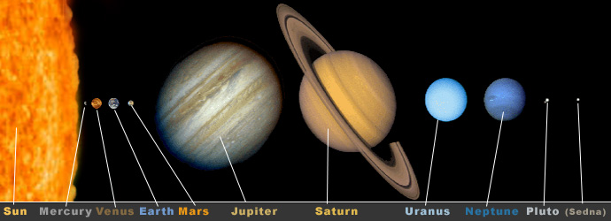 solar system relative distances in - photo #20